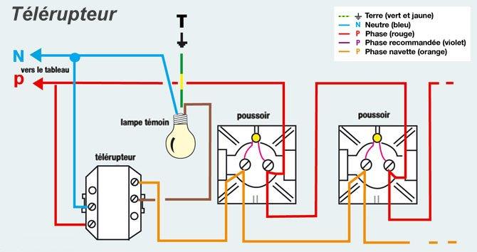 Installer un t l rupteur - Cablage bouton poussoir ...